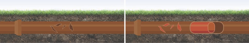 Before and after pipe relining illustration