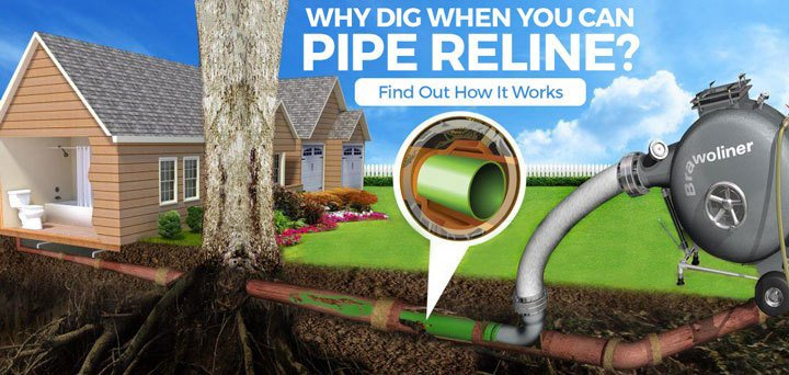 Triton Plumbing and Gas pipe reline services